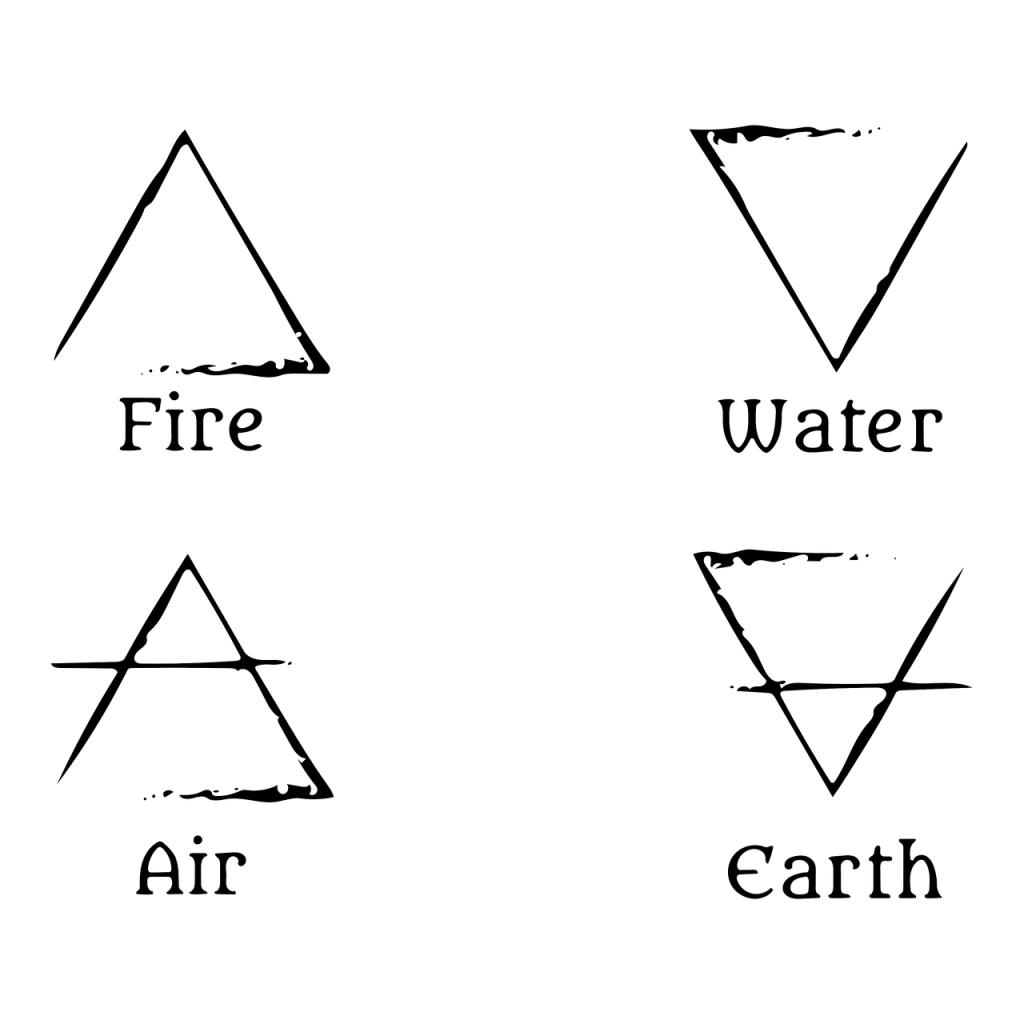 An example of the Elemental Symbols is pictured above. Their usage, however, is not limited to Astrology.